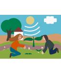 Digital Farm 2 School